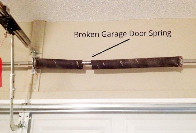 Broken-spring